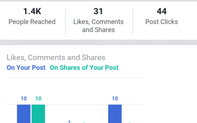 Help us expand our reach! Everytime you LIKE, SHARE or COMMENT on a post from ou…